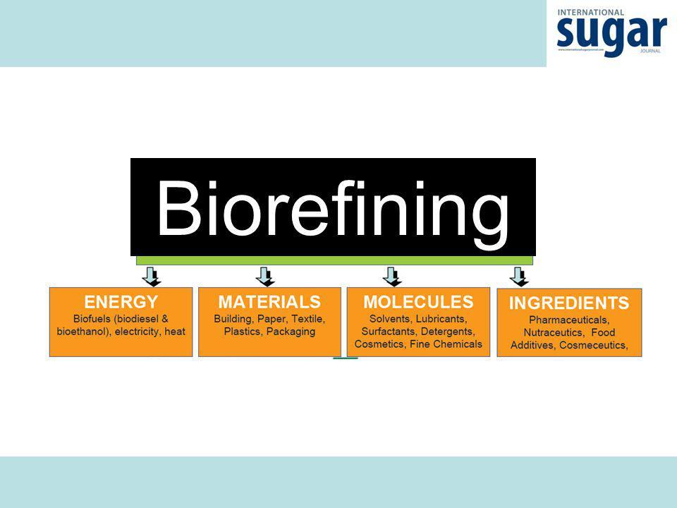 Biorefining