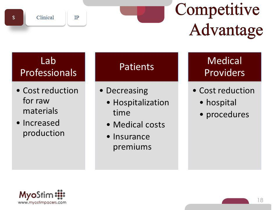 Competitive Advantage Lab Professionals Patients Medical Providers