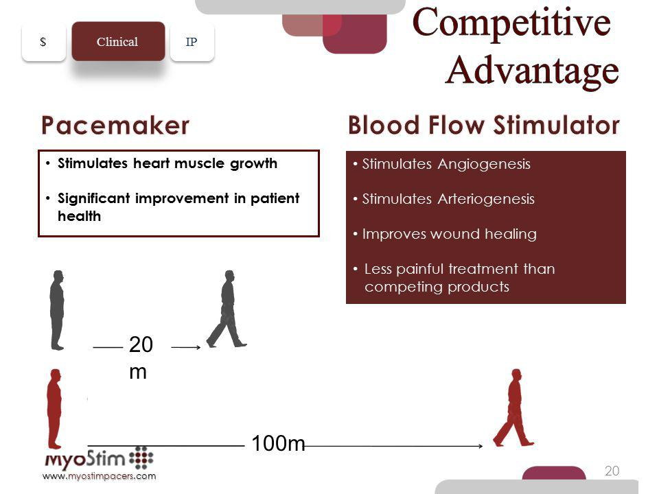 Competitive Advantage Pacemaker Blood Flow Stimulator 20m 100m