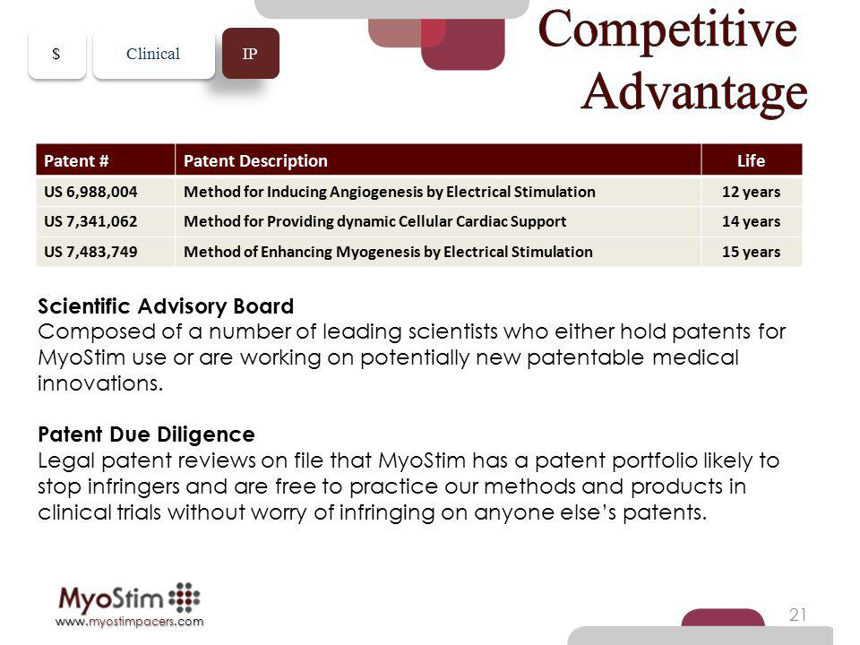 Competitive Advantage Scientific Advisory Board