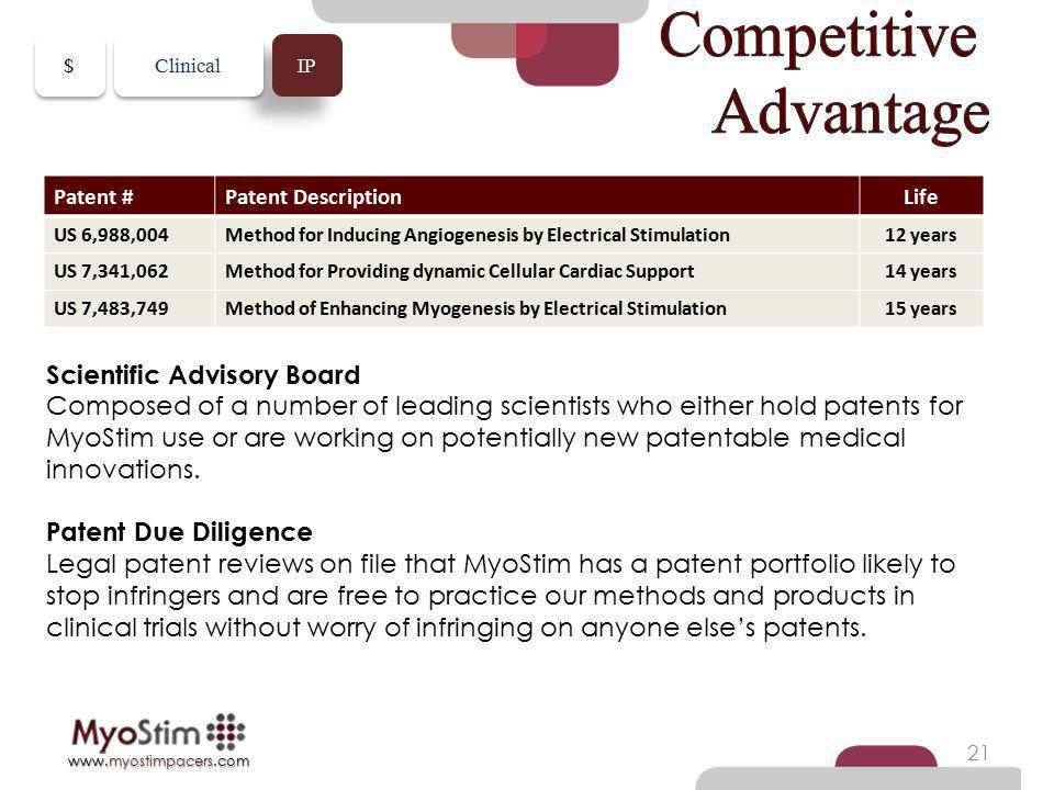 Competitive Advantage Scientific Advisory Board
