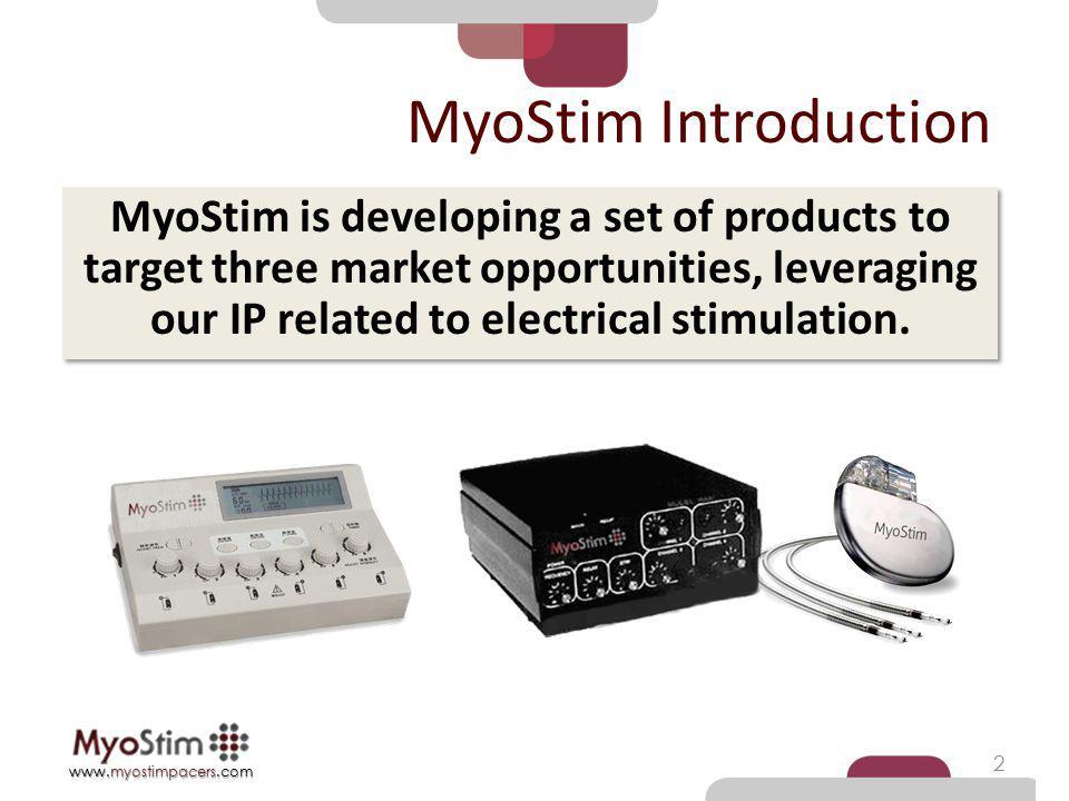 MyoStim Introduction