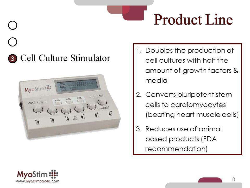 Product Line 1. 2. 3. Doubles the production of cell cultures with half the amount of growth factors & media.