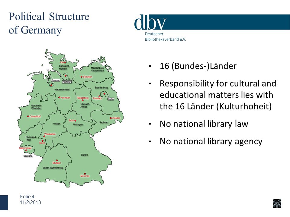 Political Structure of Germany