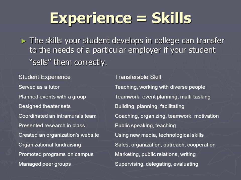 Experience = Skills