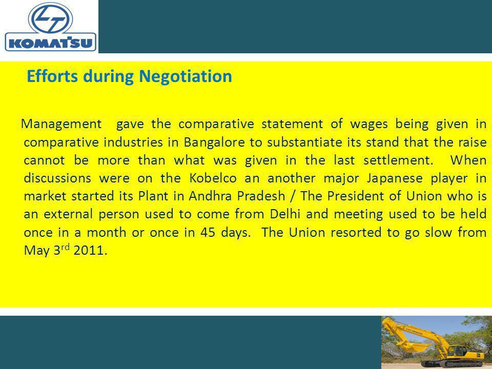 Efforts during Negotiation