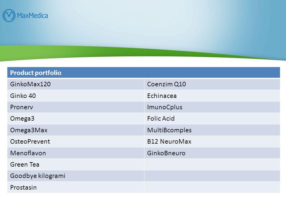 Product portfolio GinkoMax120. Coenzim Q10. Ginko 40. Echinacea. Pronerv. ImunoCplus. Omega3.