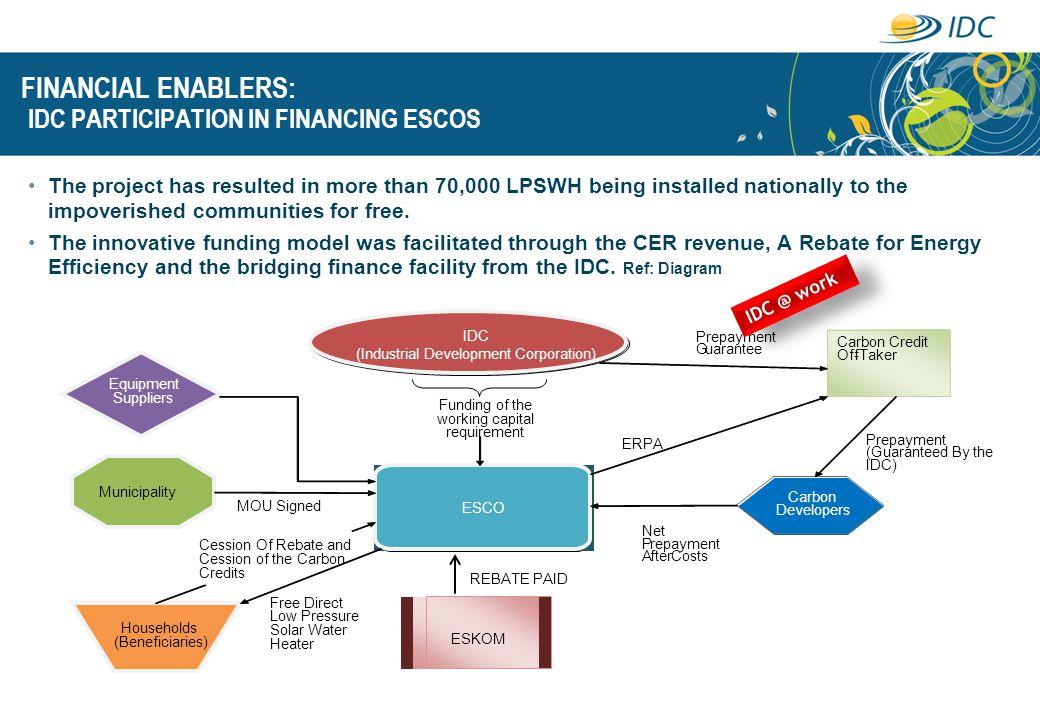FINANCIAL ENABLERS: IDC PARTICIPATION IN FINANCING ESCOS