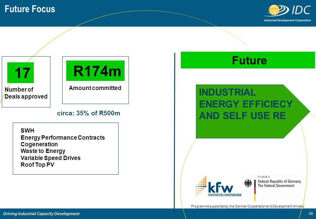 R174m 17 Future Future Focus INDUSTRIAL ENERGY EFFICIECY