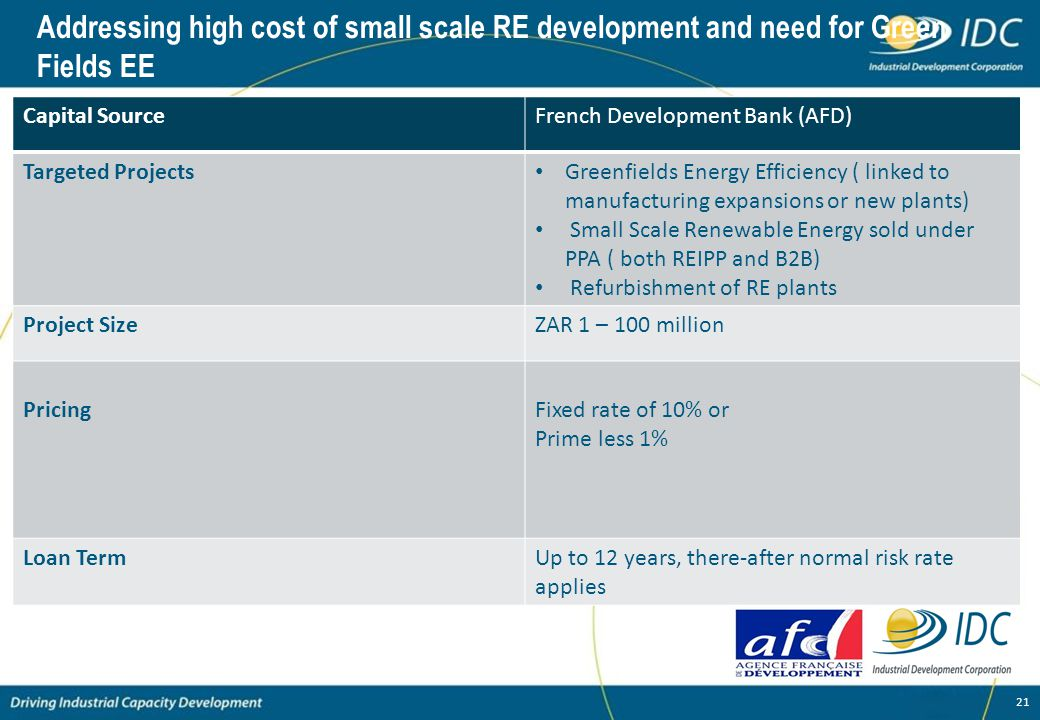 Addressing high cost of small scale RE development and need for Green Fields EE