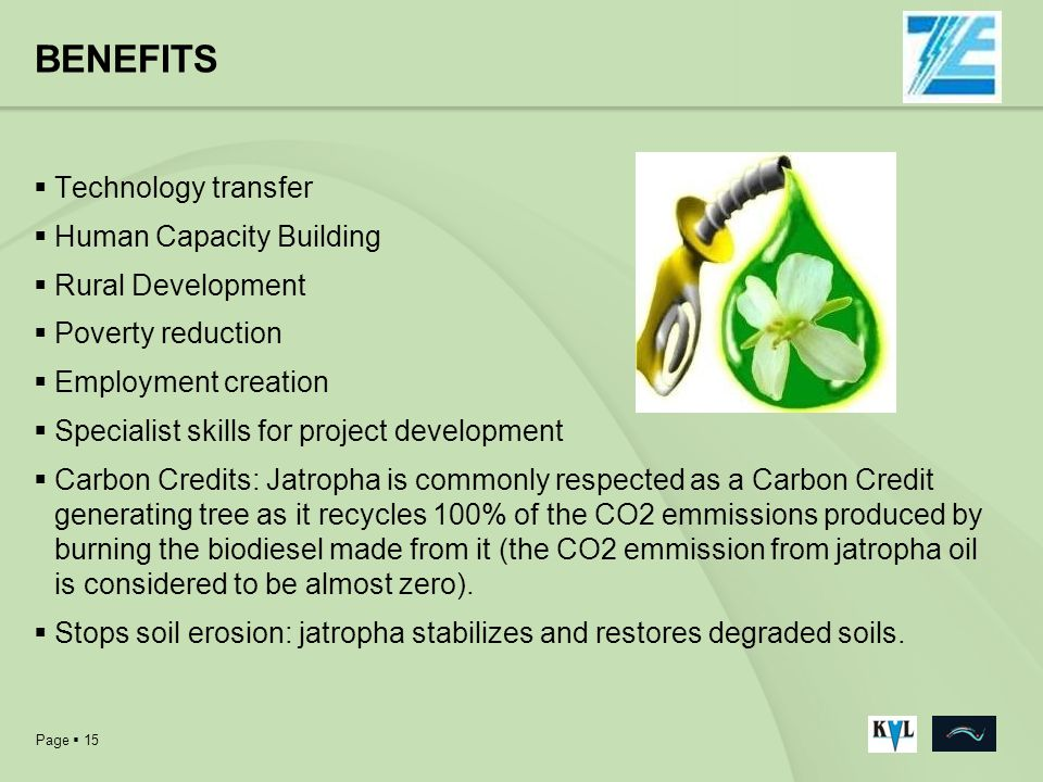 BENEFITS Technology transfer Human Capacity Building Rural Development
