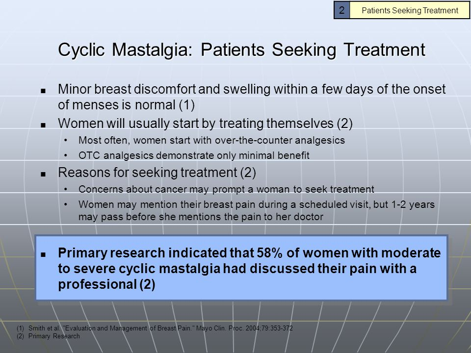 Cyclic Mastalgia: Patients Seeking Treatment