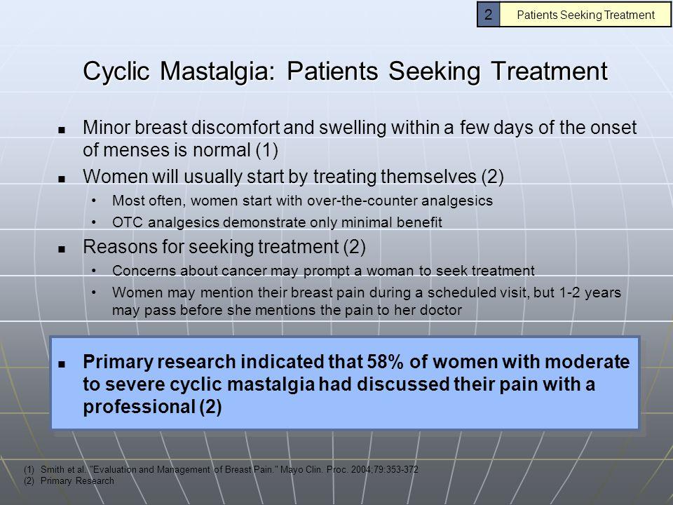 Cyclic Mastalgia: Patients Seeking Treatment