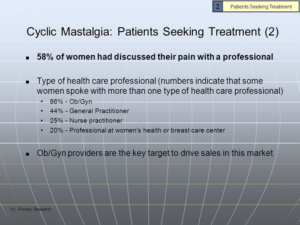 Cyclic Mastalgia: Patients Seeking Treatment (2)