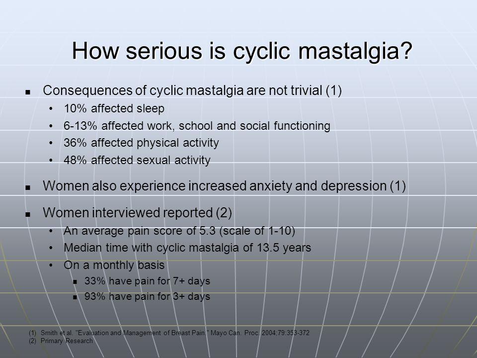 How serious is cyclic mastalgia