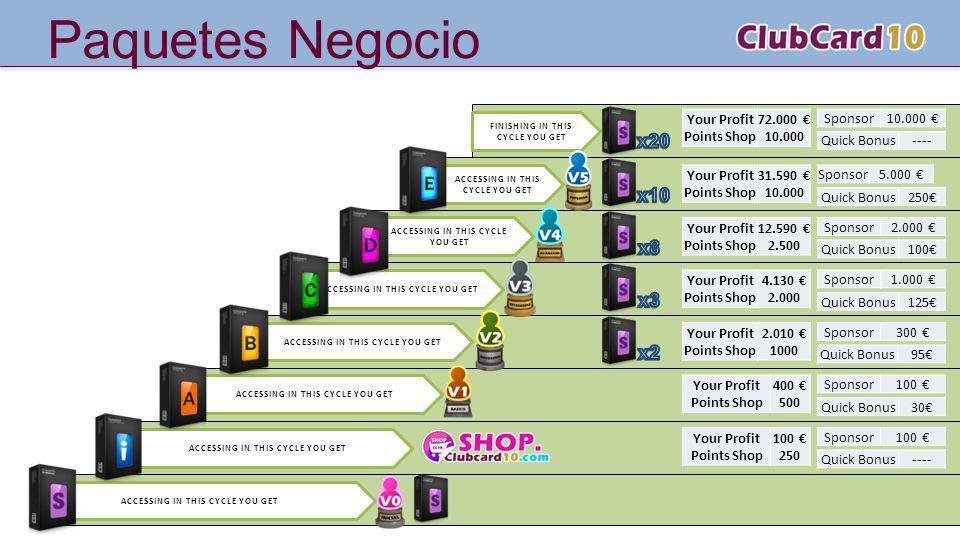 Paquetes Negocio t x20 x10 x8 x3 x2 Your Profit Points Shop