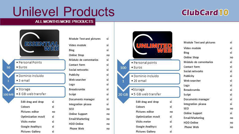 Unilevel Products ALL MONTHS MORE PRODUCTS Module Text and pictures si