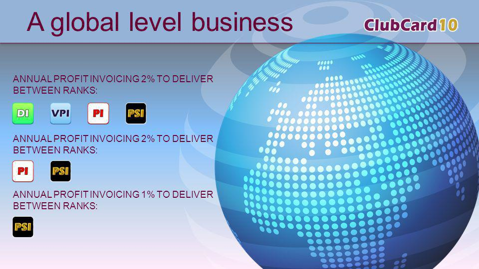 A global level business