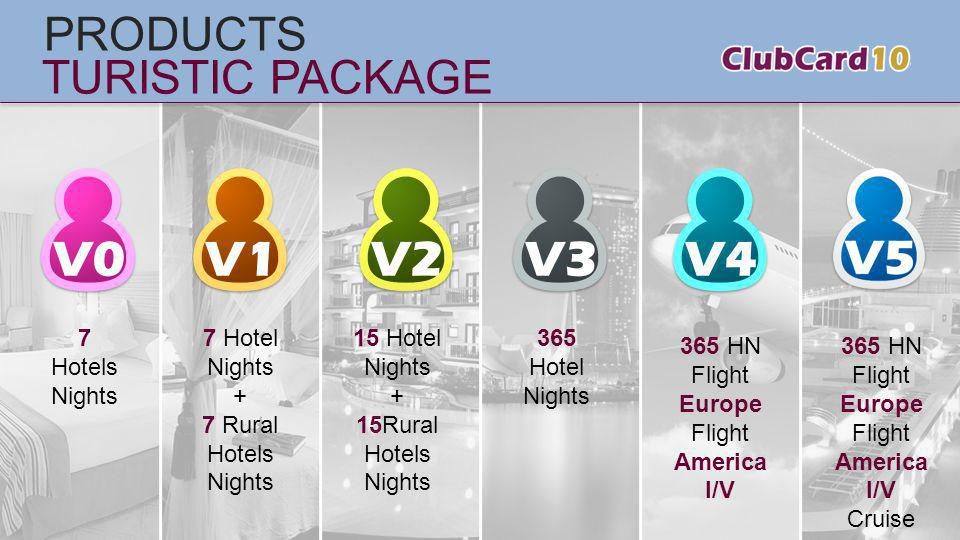 PRODUCTS TURISTIC PACKAGE 7 Hotels Nights 7 Hotel Nights +