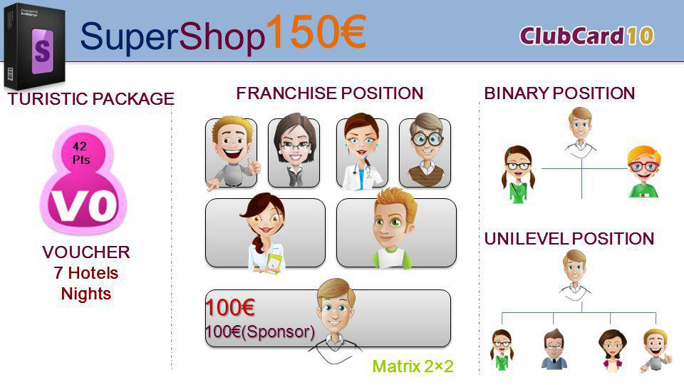 150€ SuperShop 100€ FRANCHISE POSITION BINARY POSITION