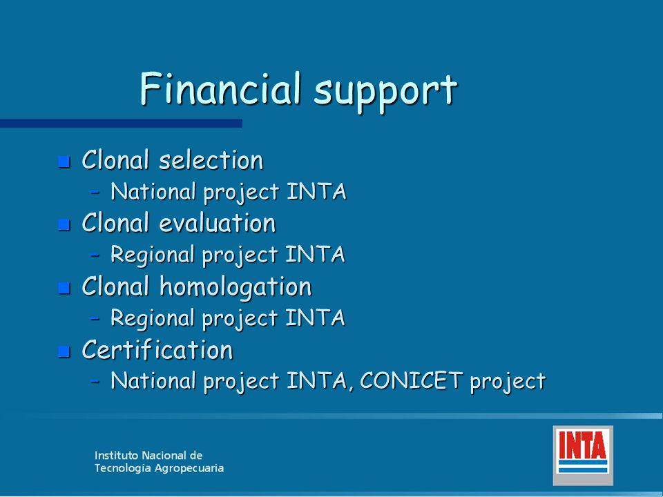 Financial support Clonal selection Clonal evaluation