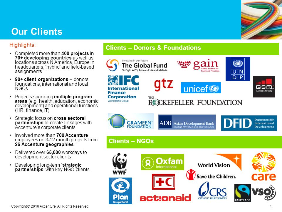 Our Clients Clients – Donors & Foundations Clients – NGOs Highlights: