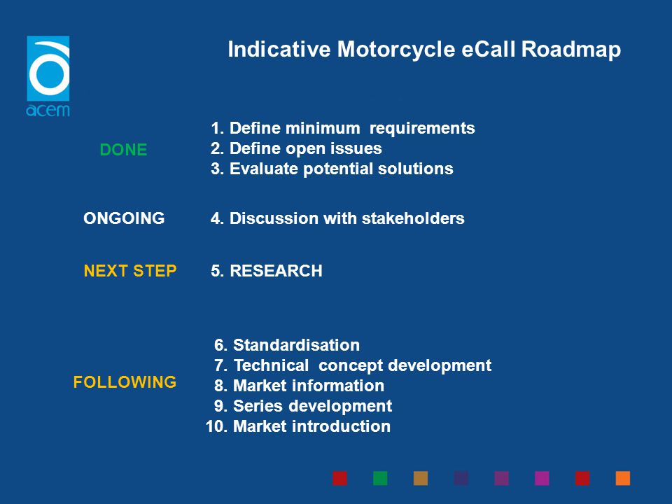 Indicative Motorcycle eCall Roadmap