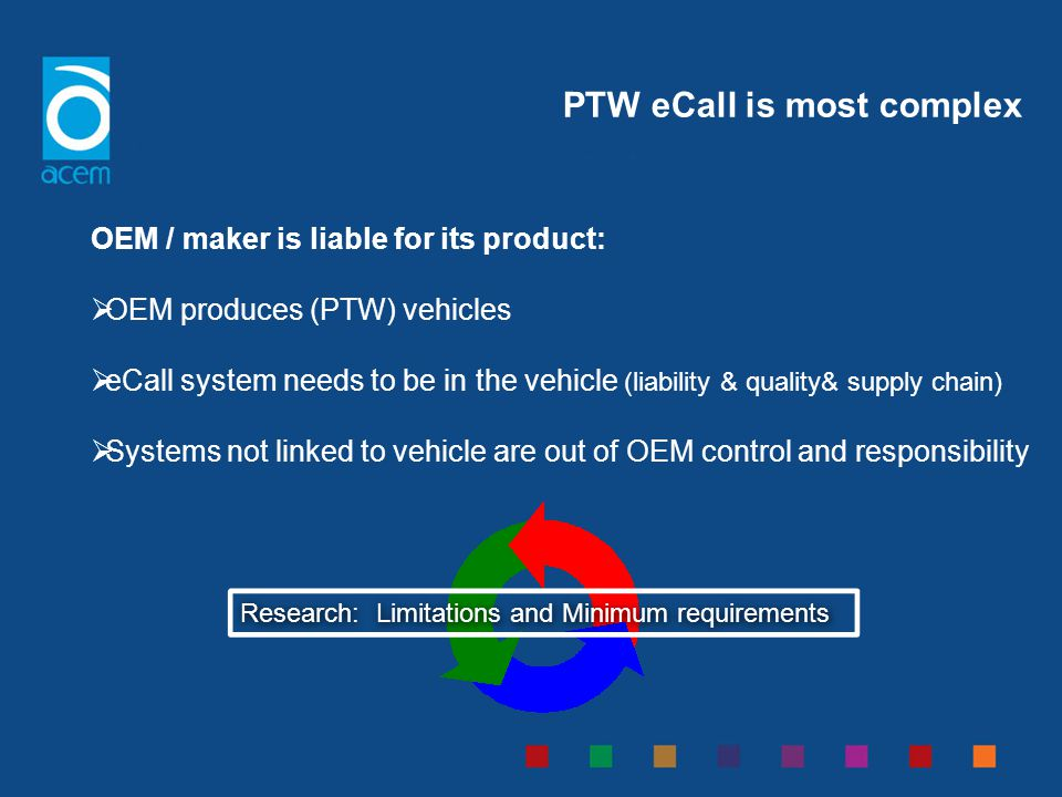 PTW eCall is most complex