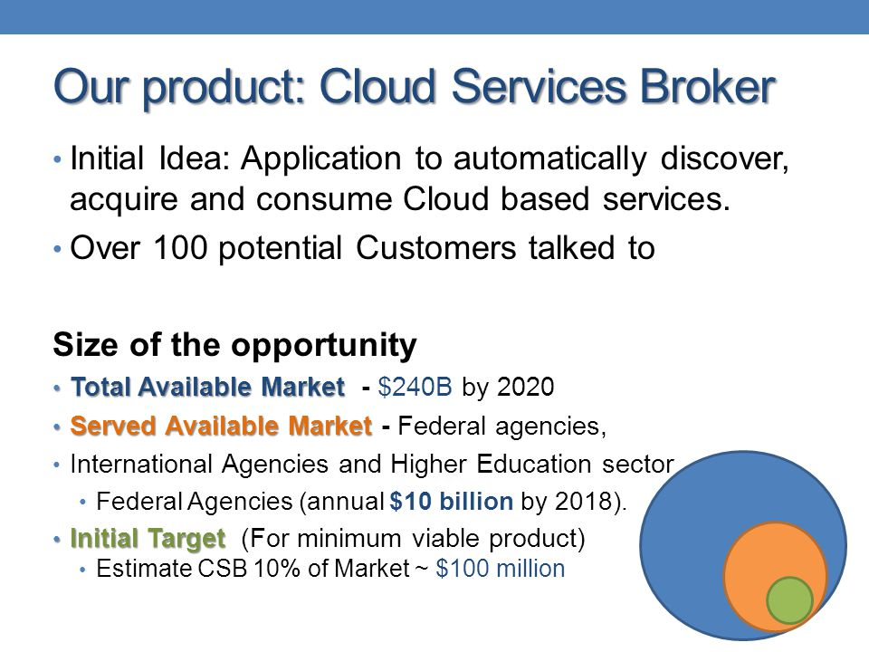 Our product: Cloud Services Broker