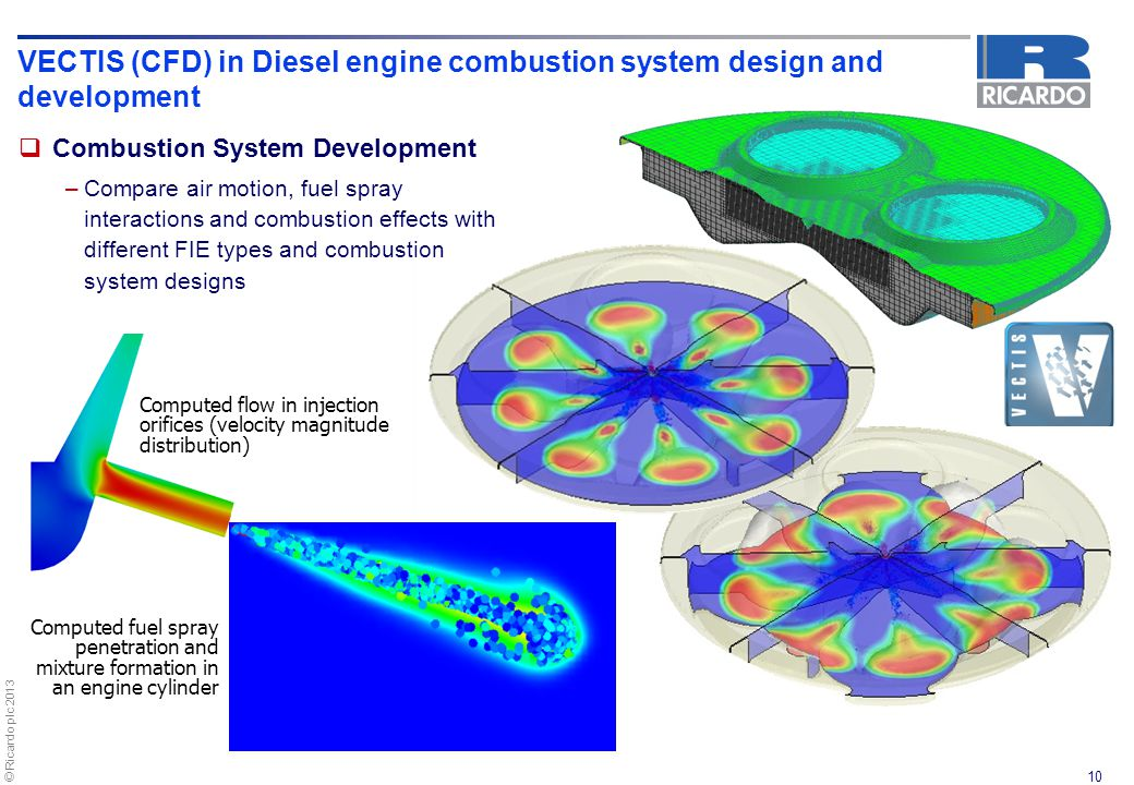 VECTIS (CFD) in Diesel engine combustion system design and development