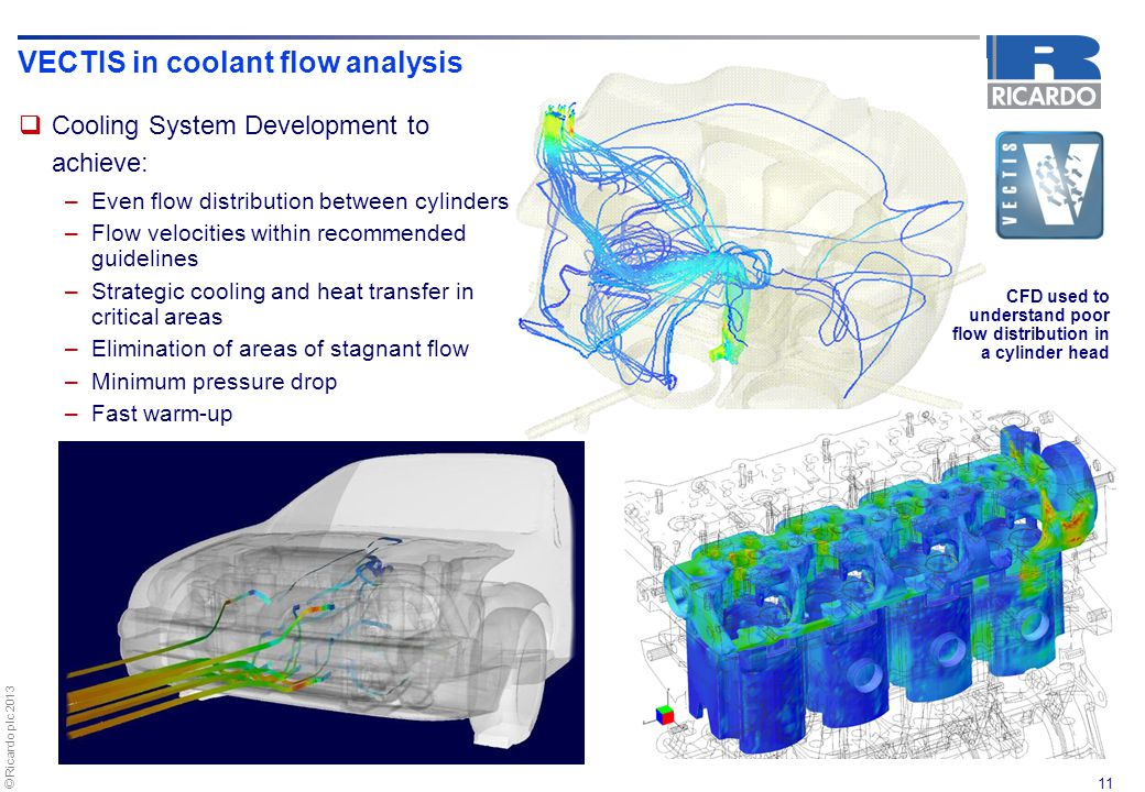 VECTIS in coolant flow analysis