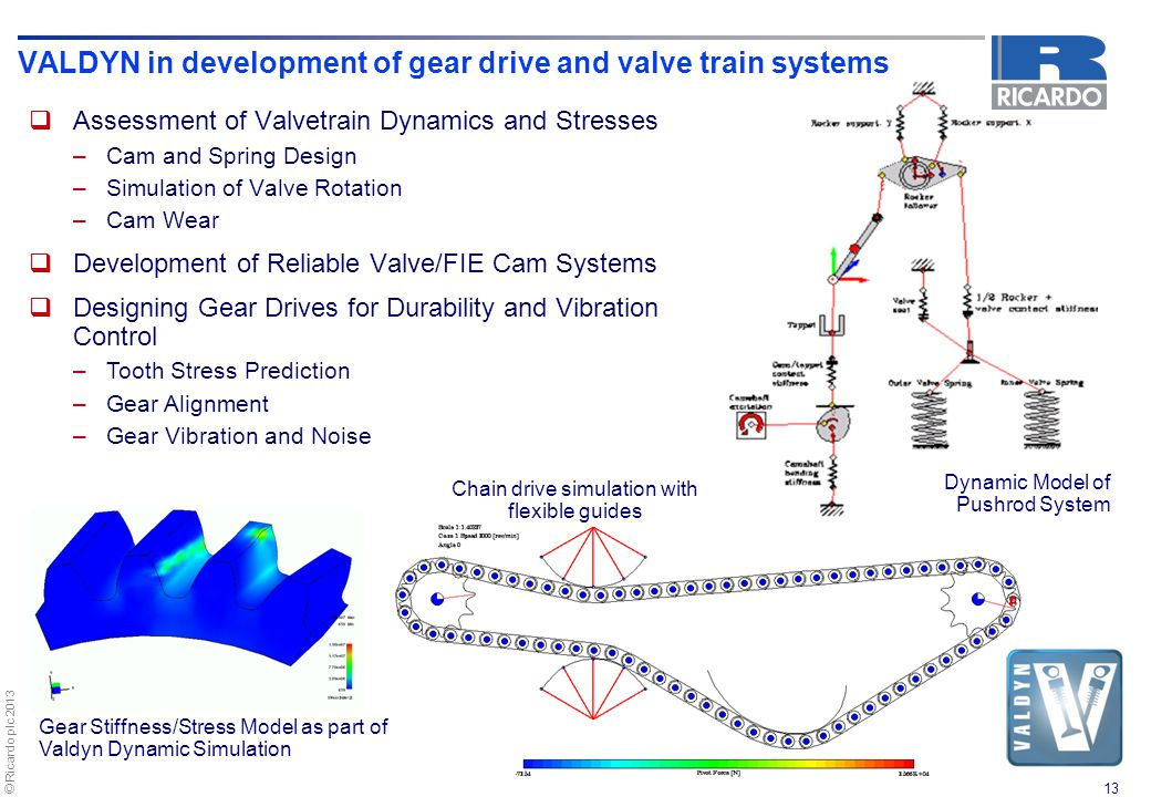 VALDYN in development of gear drive and valve train systems