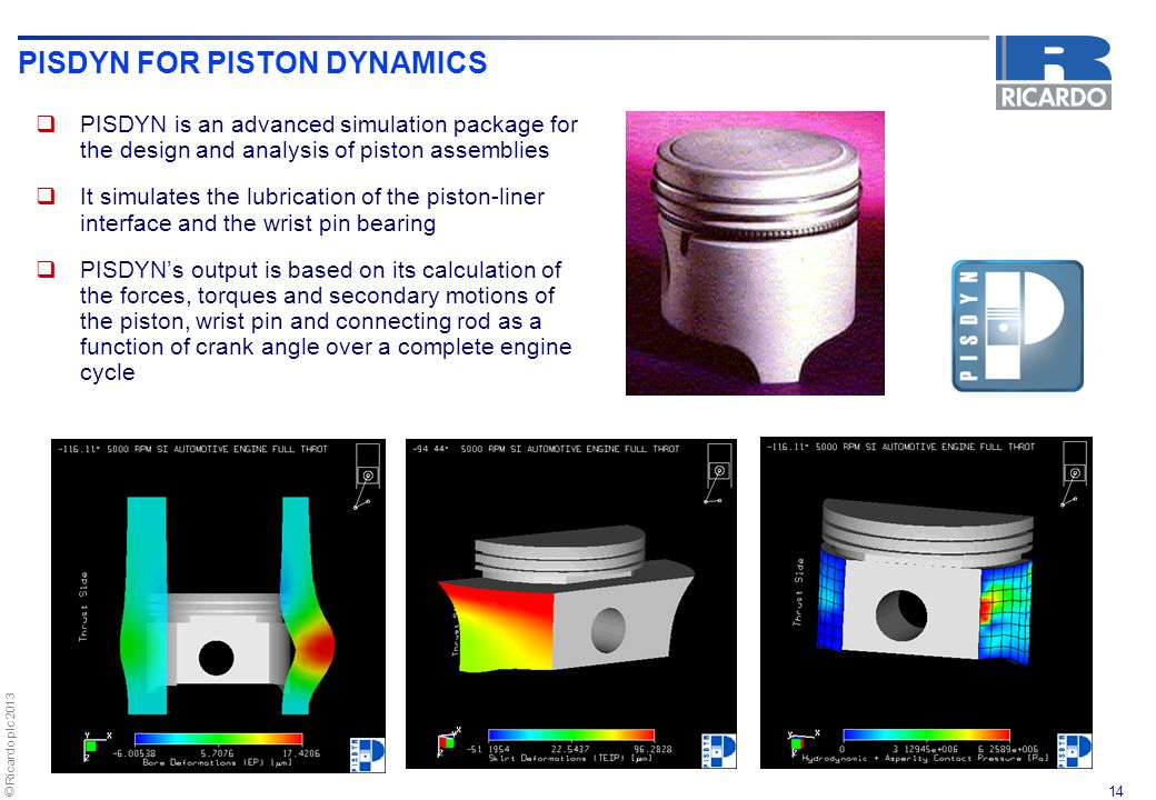 PISDYN FOR PISTON DYNAMICS