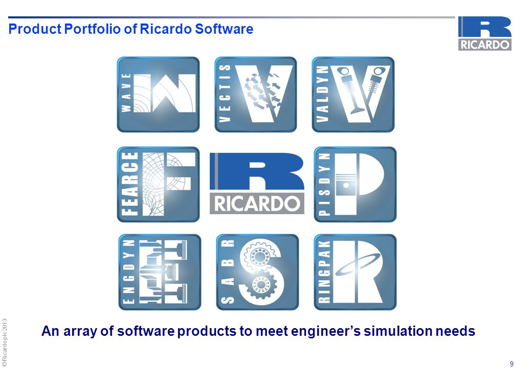 Product Portfolio of Ricardo Software