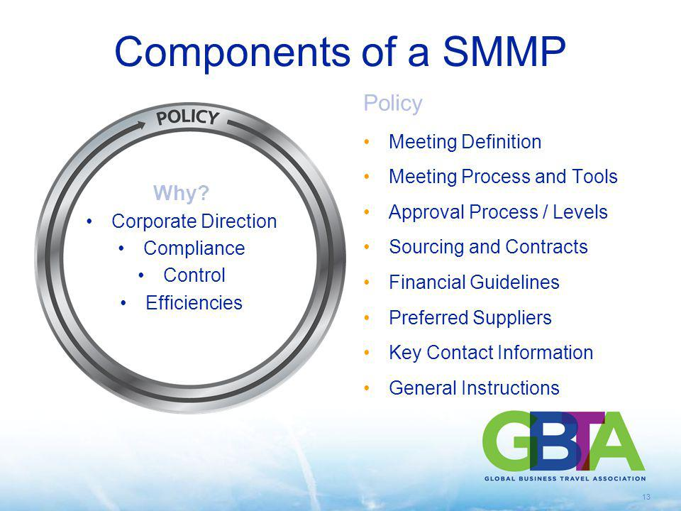 Components of a SMMP Policy Why Meeting Definition