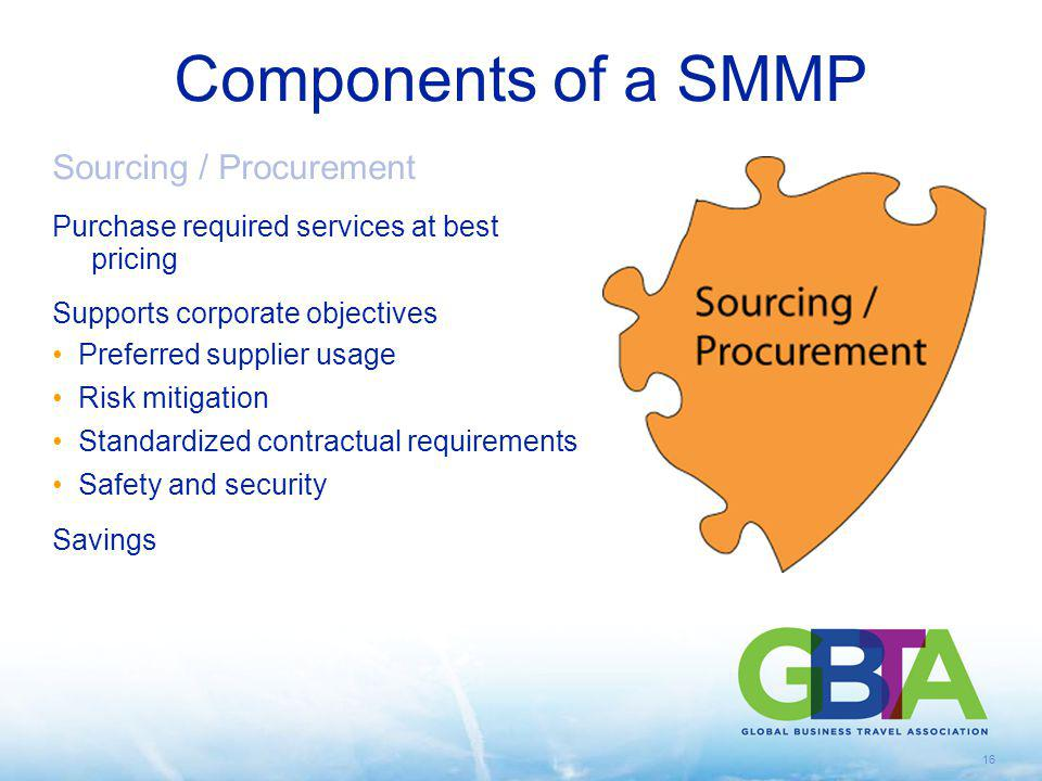 Components of a SMMP Sourcing / Procurement
