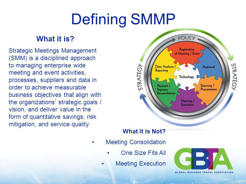 Defining SMMP What it is
