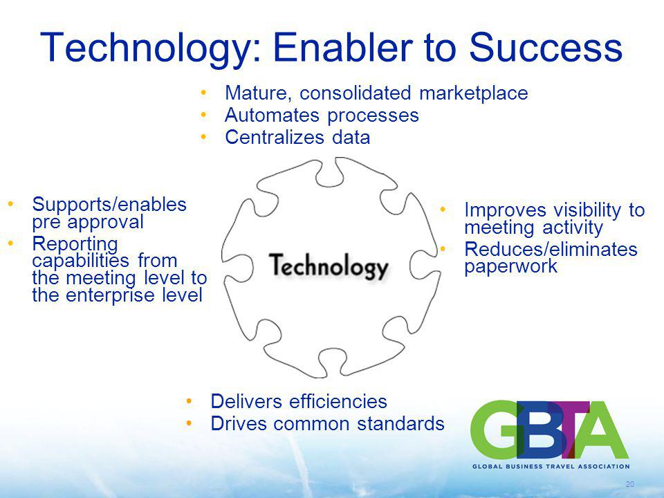Technology: Enabler to Success