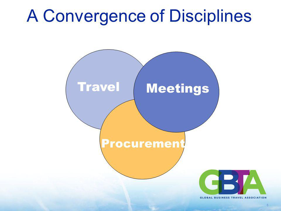 A Convergence of Disciplines