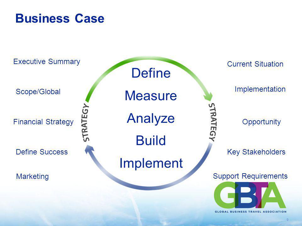 Define Measure Analyze Build Implement Business Case Executive Summary