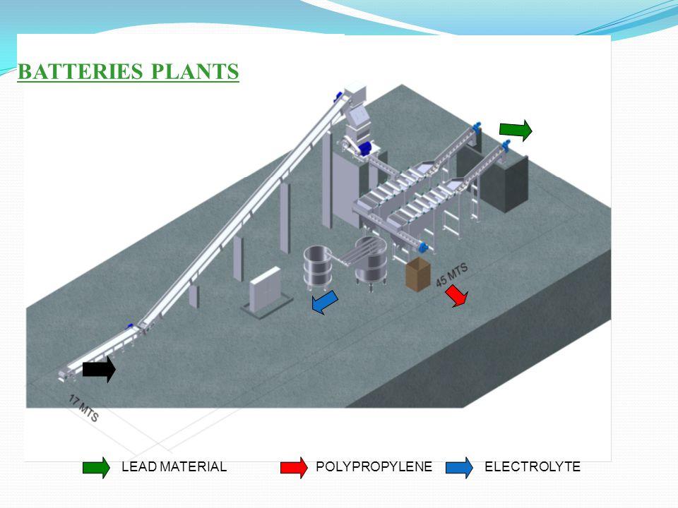 BATTERIES PLANTS LEAD MATERIAL POLYPROPYLENE ELECTROLYTE