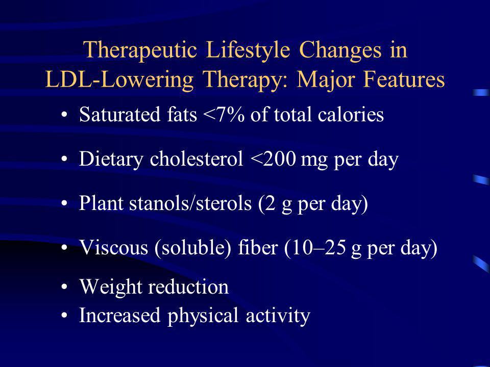 Therapeutic Lifestyle Changes in LDL-Lowering Therapy: Major Features