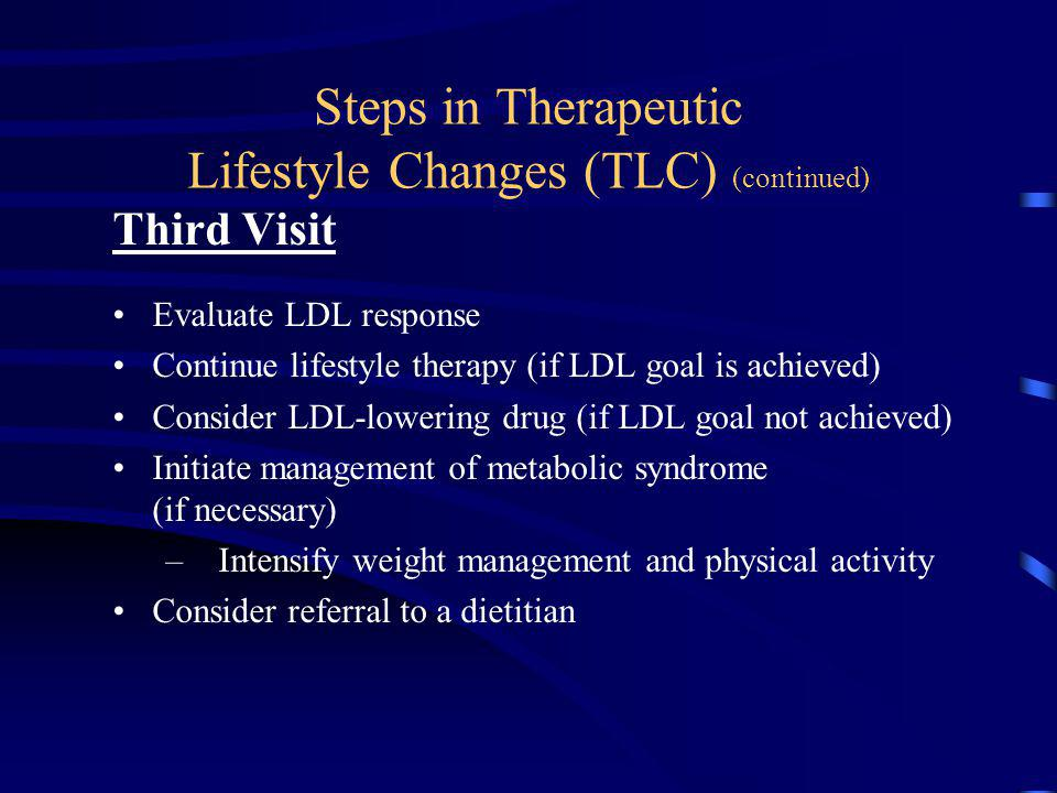 Steps in Therapeutic Lifestyle Changes (TLC) (continued)