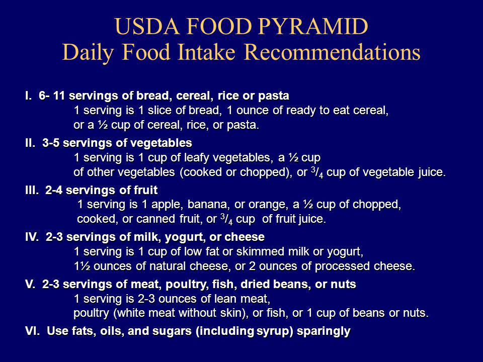 USDA FOOD PYRAMID Daily Food Intake Recommendations