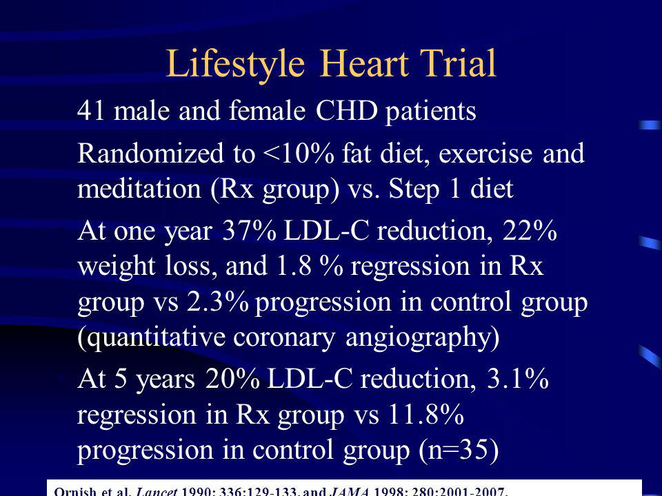 Lifestyle Heart Trial 41 male and female CHD patients