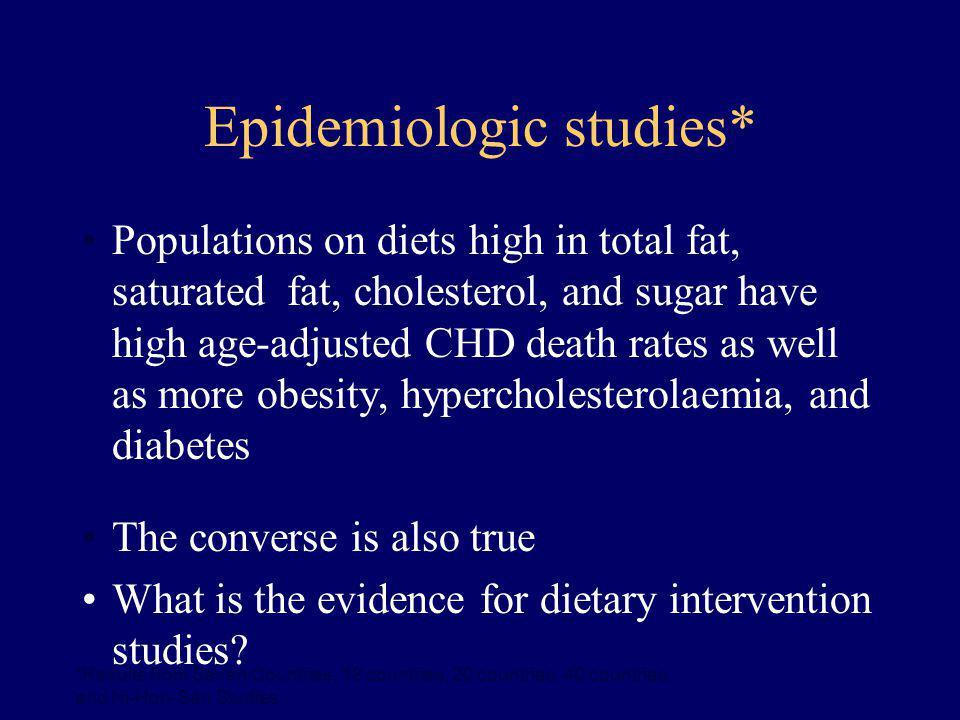 Epidemiologic studies*