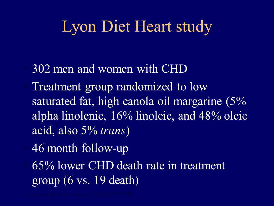 Lyon Diet Heart study 302 men and women with CHD
