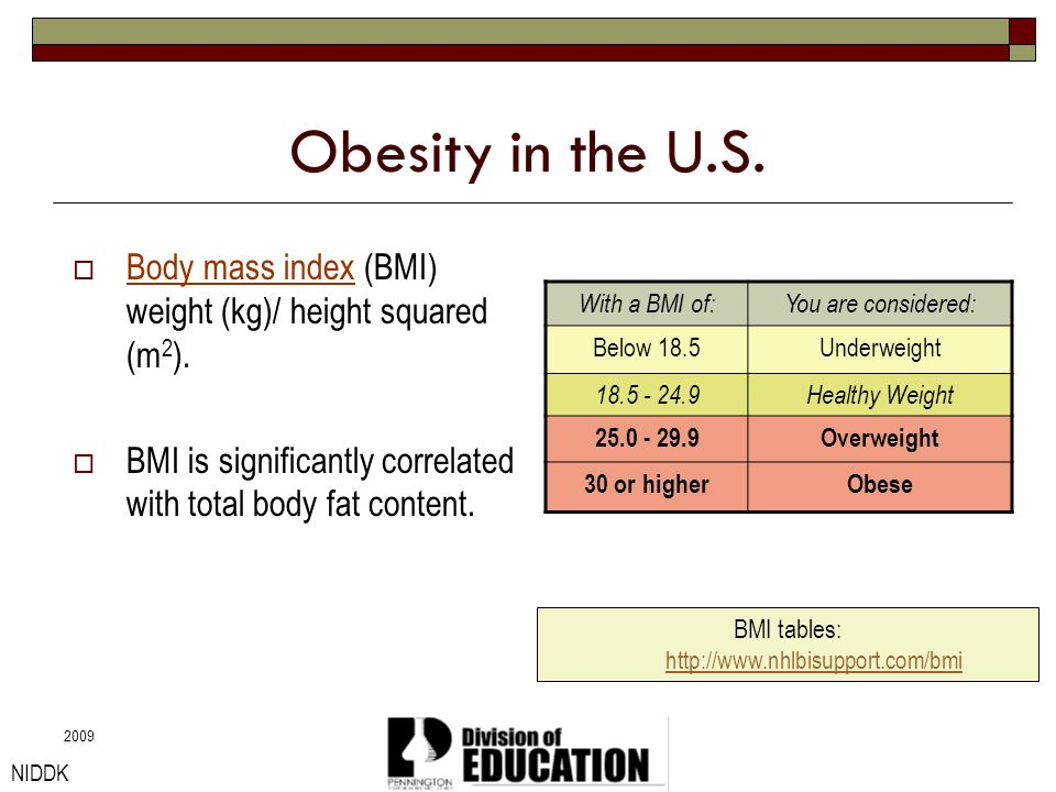 Obesity in the U.S. Body mass index (BMI) weight (kg)/ height squared (m2). BMI is significantly correlated with total body fat content.