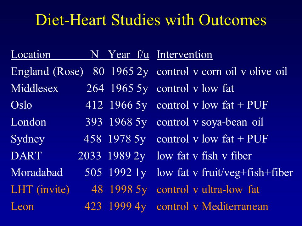 Diet-Heart Studies with Outcomes