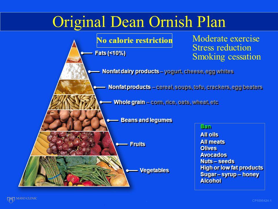No calorie restriction